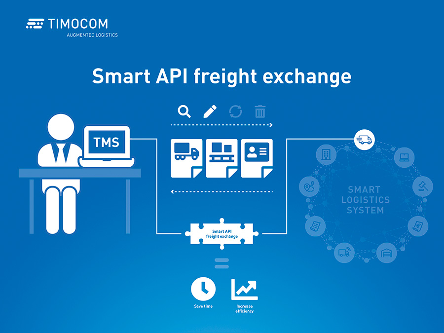 TIMOCOM - Smart API freight exchange - infographic