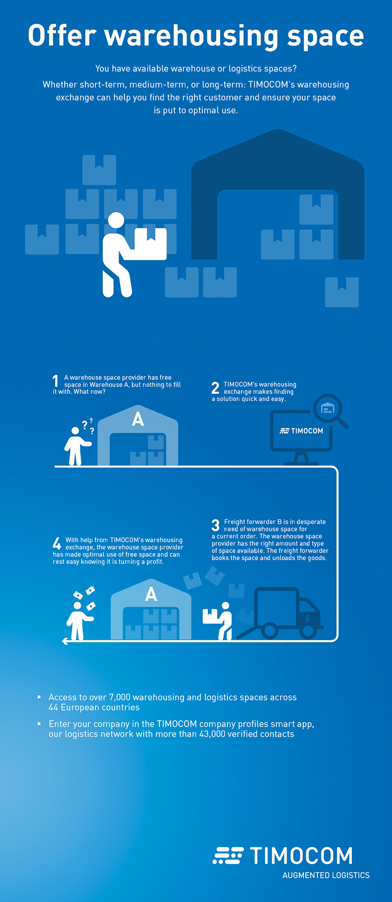 Infographic: You have available warehouse or logistics spaces?