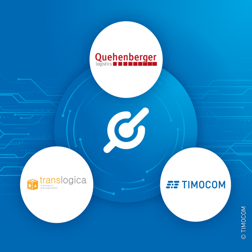 Success Story: TIMOCOM, InfPro and Quehenberger